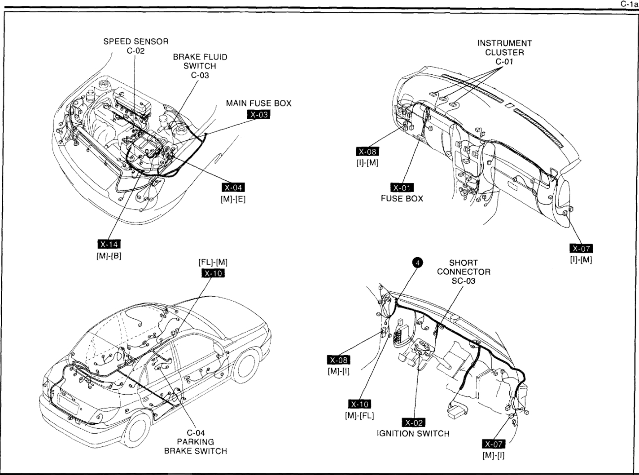 Kia Sorento Fuse Box Diagram