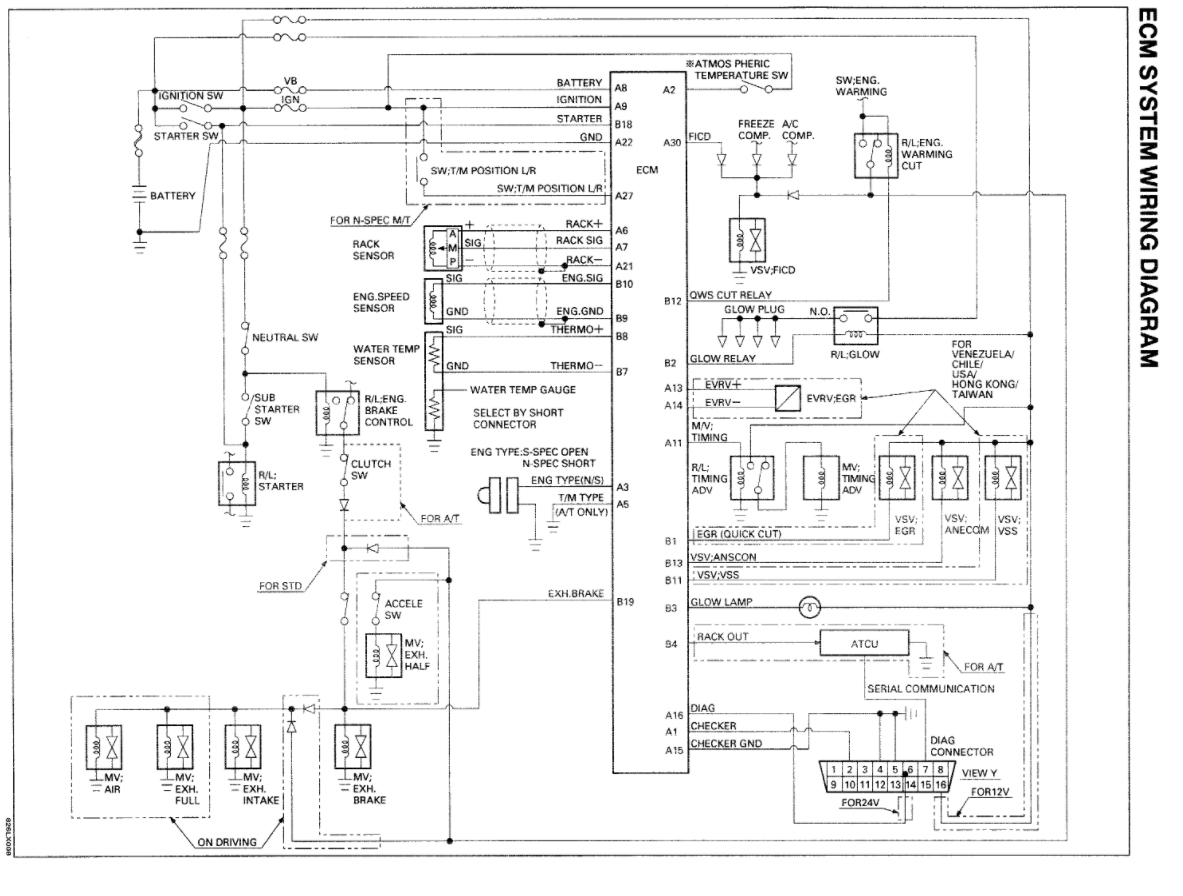 2000 Isuzu Rodeo Transmission Diagram