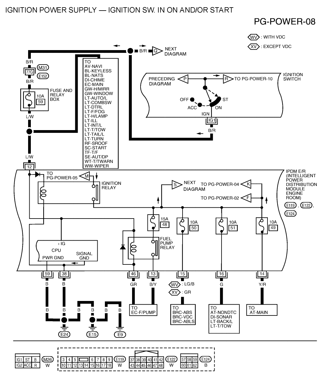 Nissan Juke Fuse Box Diagram Nissan Wiring Diagram Images
