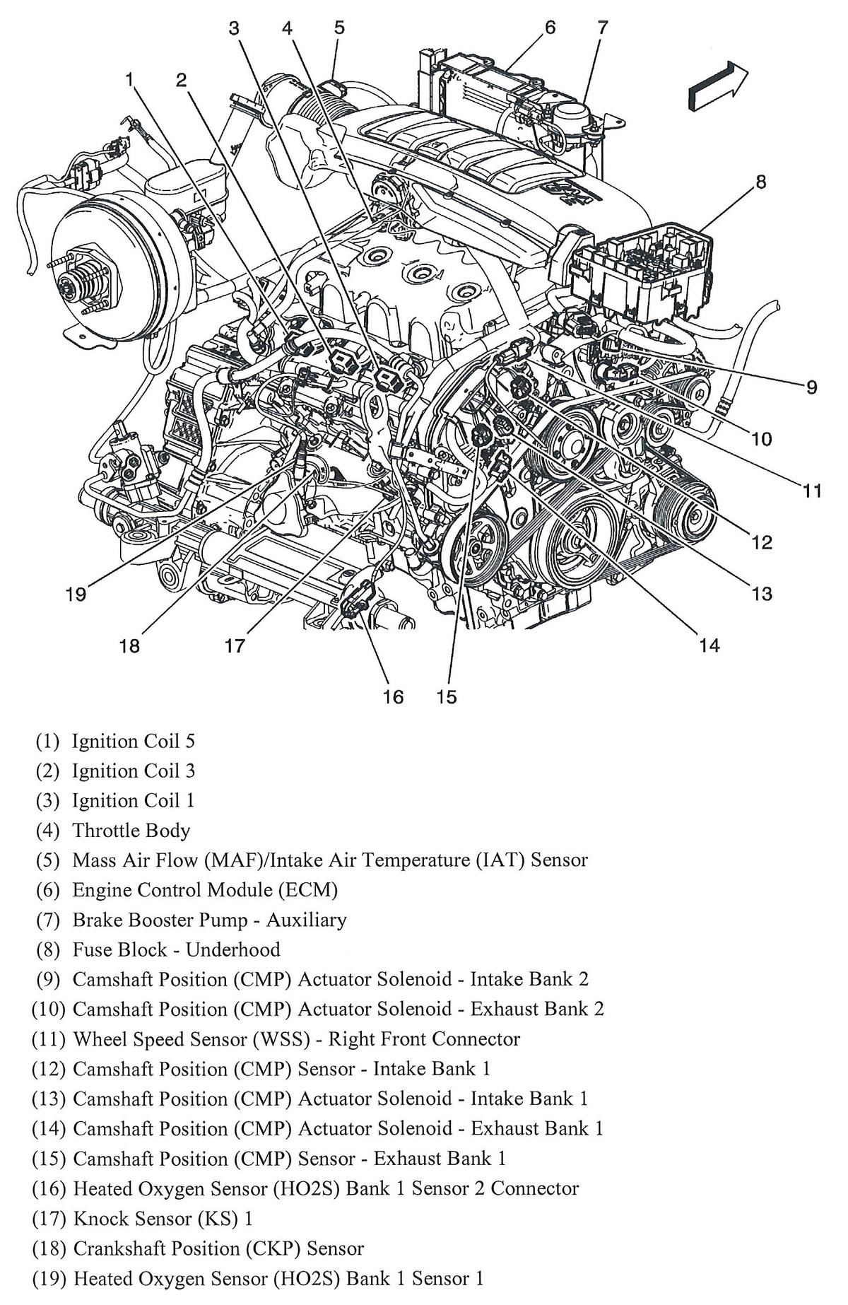 Code P Crankshaft Position Camshaft Position
