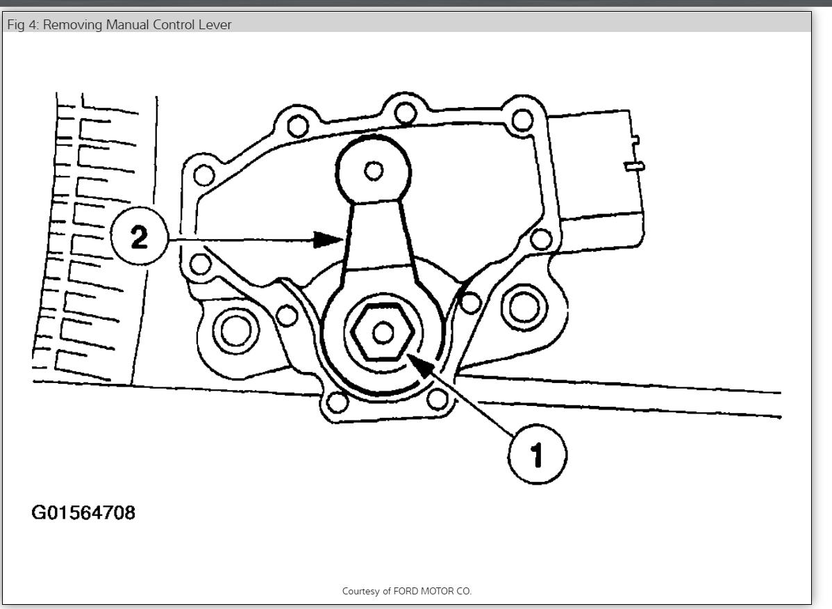 Prndl Error Will Not Crank V8 Two Wheel Drive Automatic