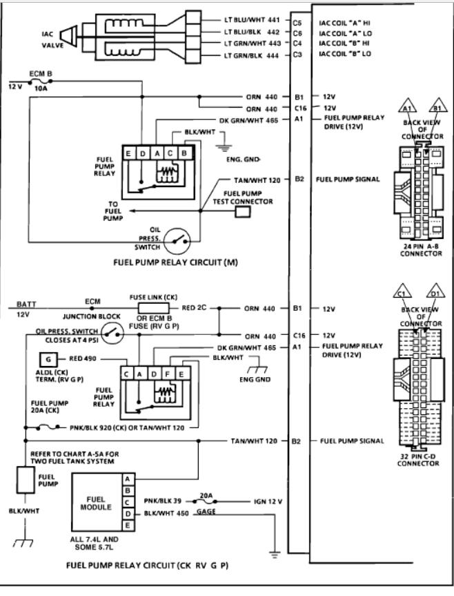 Suzuki Samurai Wiring Charging Diagrams Sierra Chis Diagram Dodge