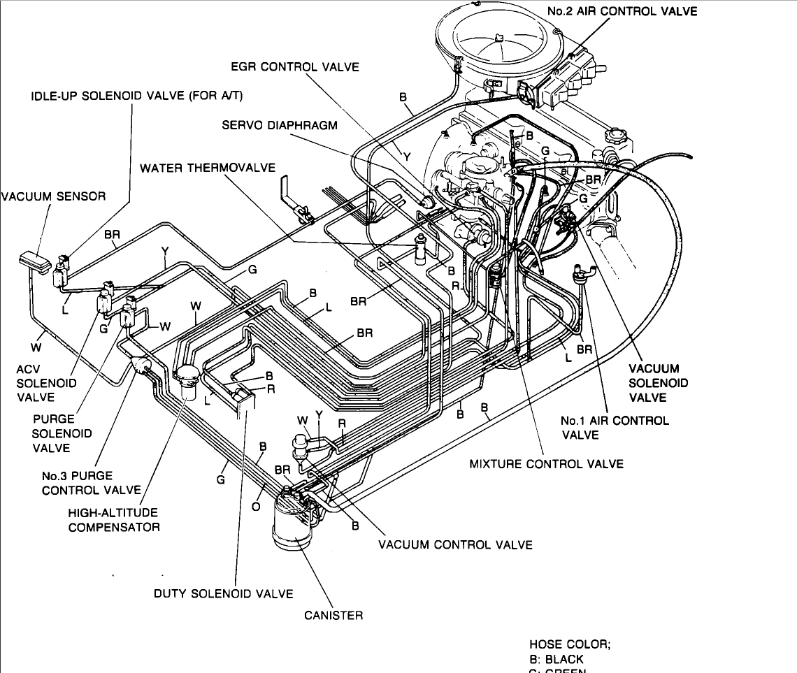 Mazda B Fuel Pump Location