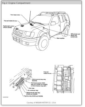 2018 Bmw X1 Wiring Diagram  Auto Electrical Wiring Diagram