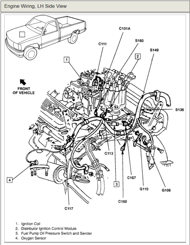 1996 Chevy Astro Van Alternator Wiring Diagram Also 7 Pin Trailer