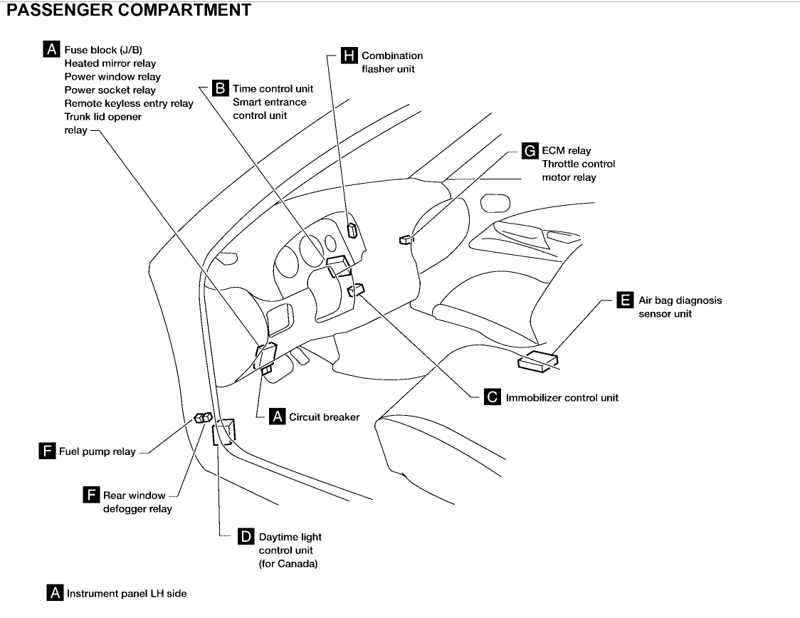 Sentra Diagram Radiator Fan Wiring