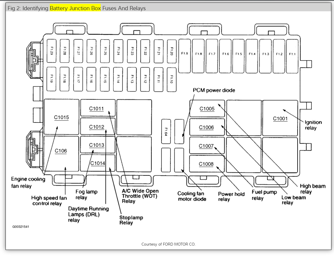 Ford Focu Zx3 Fuse Box Diagram