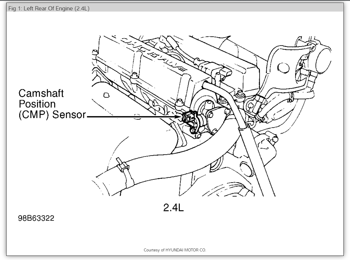 Camshaft Position Sensor I Need To Know How To Determine