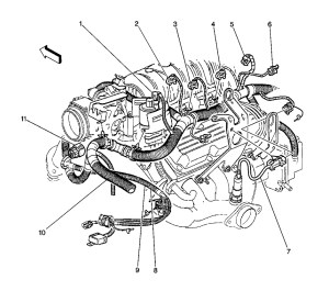 Buick 3 1 Engine Diagram O2 Sensor | Wiring Library
