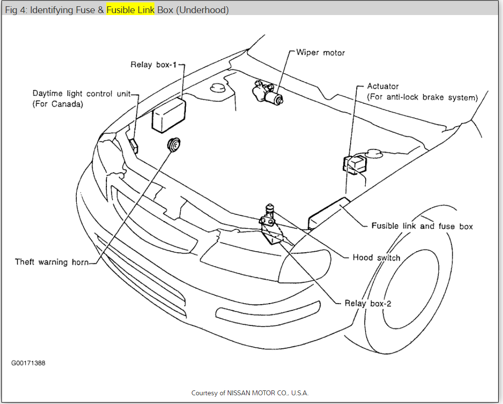 Porsche 911 Air Conditioning Wiring Diagram Porsche