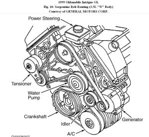Changing Water Pump: I Am Trying to Change the Water Pump
