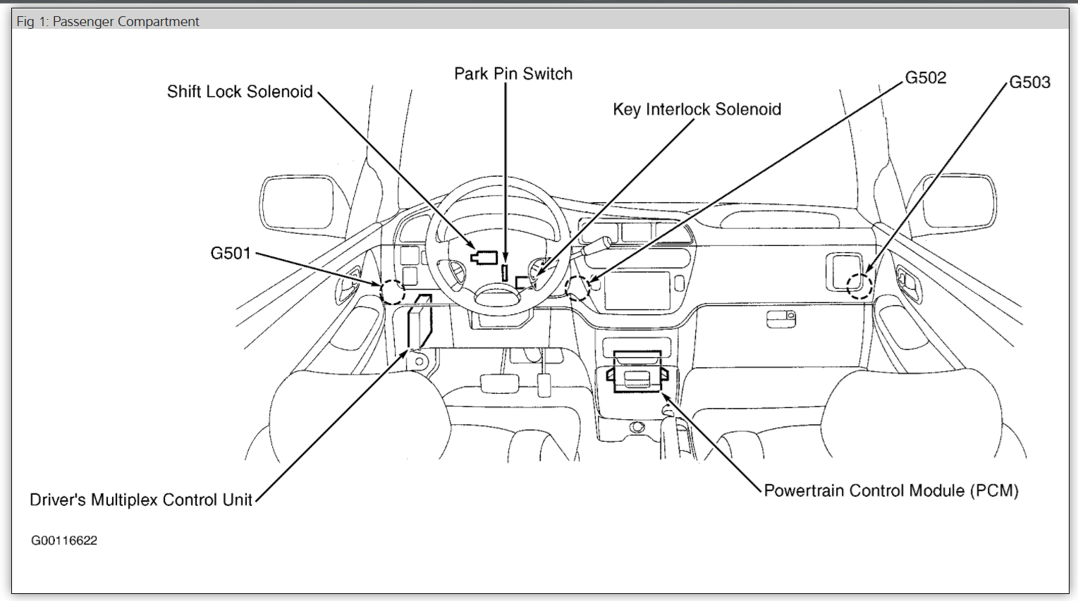 How Can I Replace The Computer Transmission Problem 6 Cyl