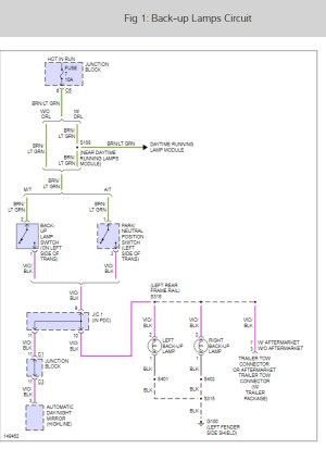 Wiring Diagram: Do You Have the Tail Light Wiring Diagram