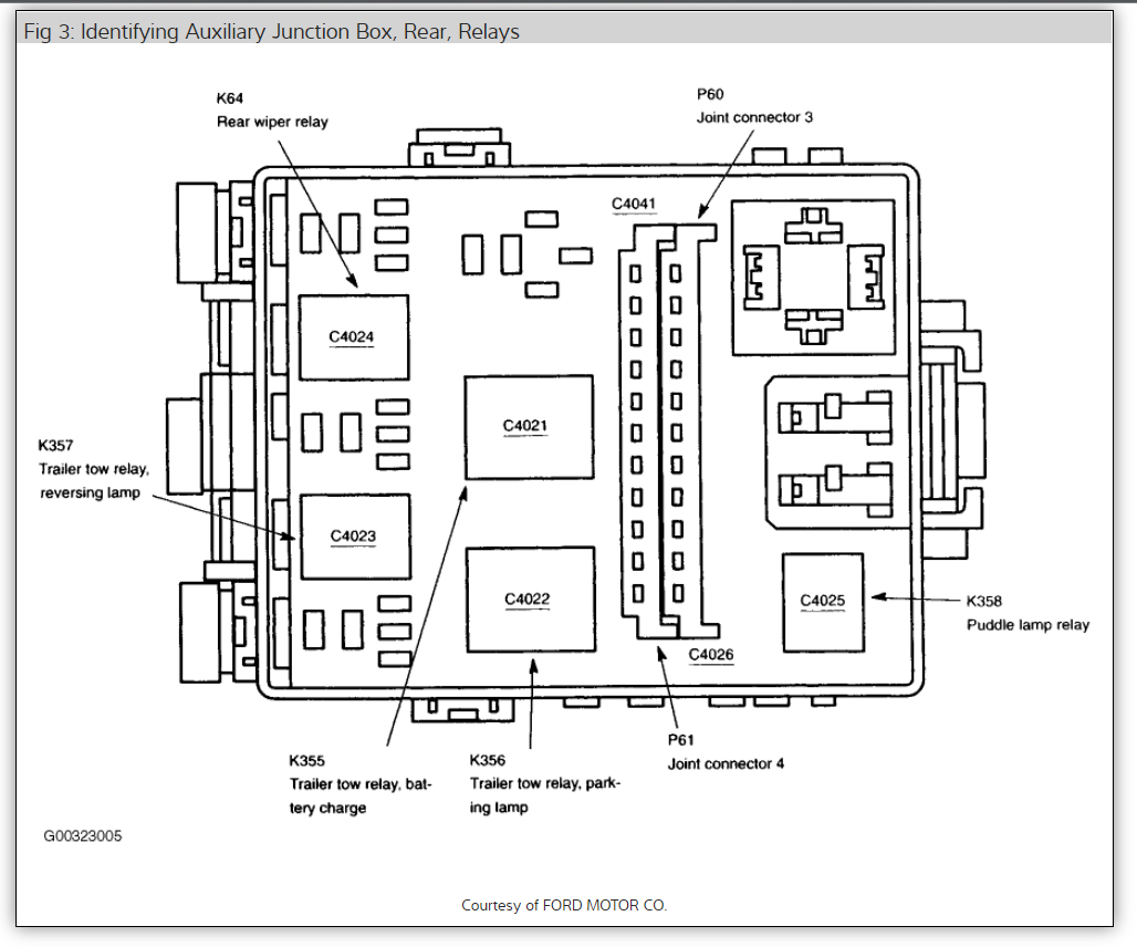 Wiper Relay Location Where Is The Wiper Relay Switch Located