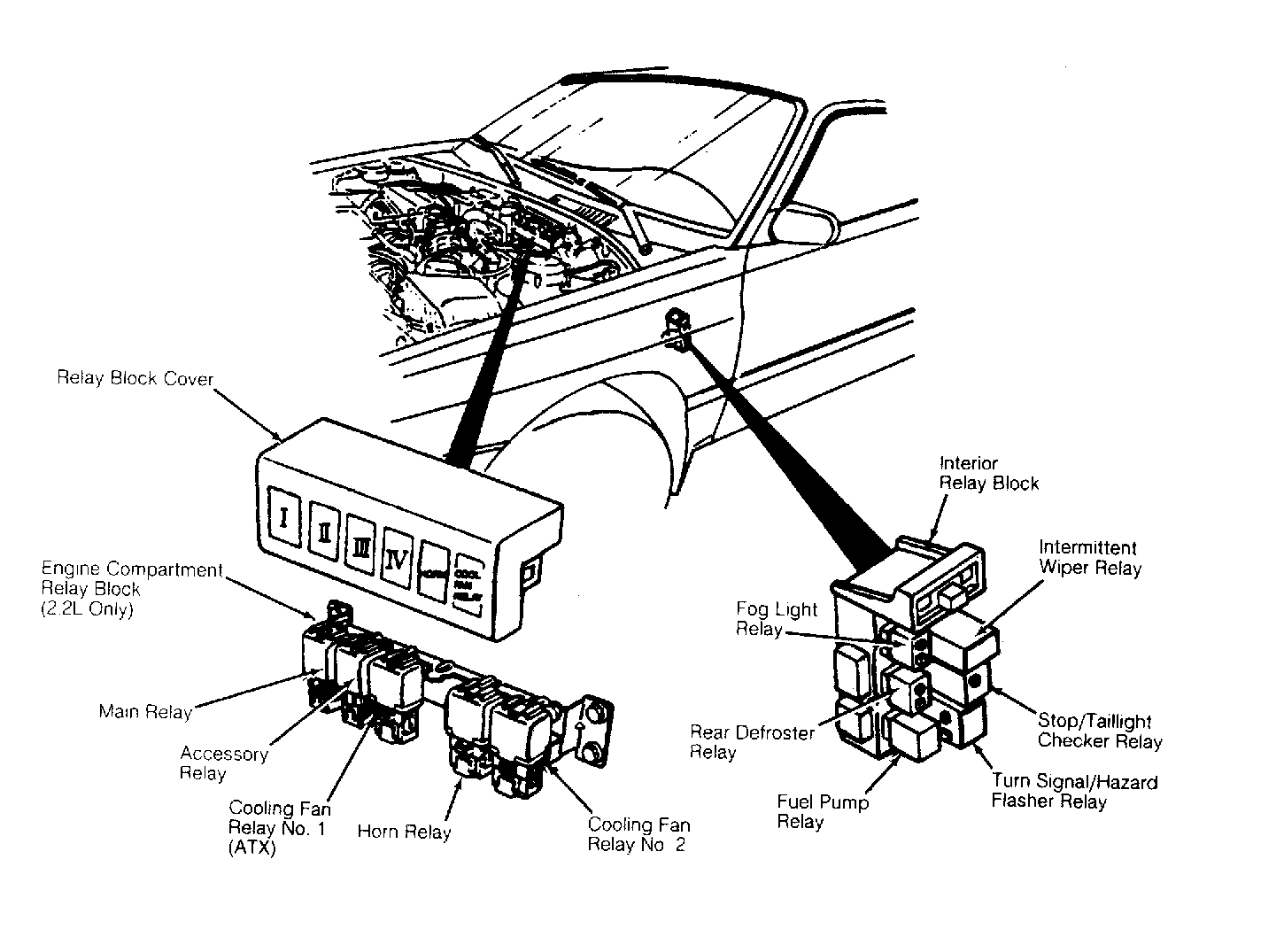 Fuel Pump Relay Location Needed Where Is The Relay
