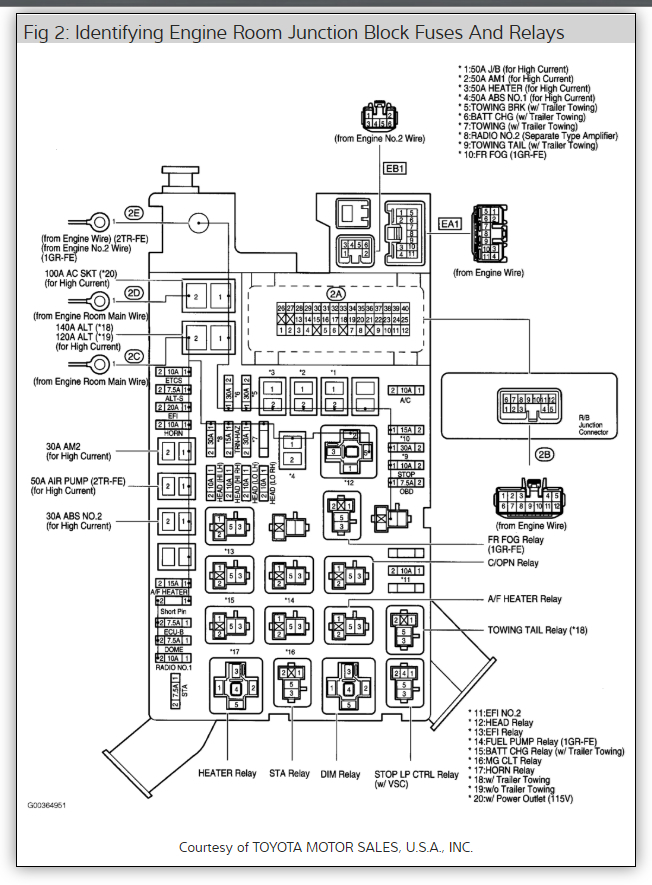 2005 Toyota Tacoma Interior Fuse Box Diagram
