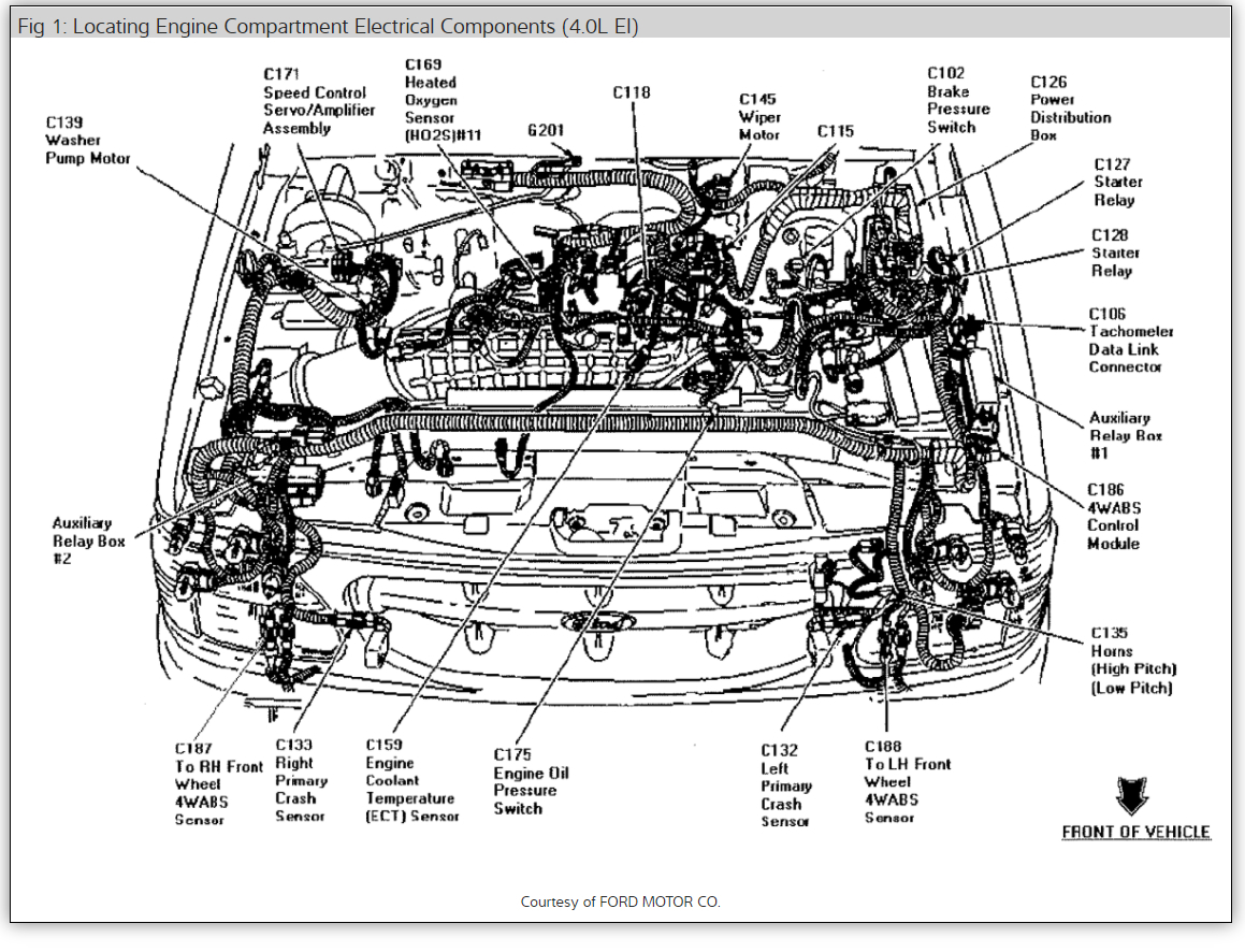 Sebring Fuse Box Diagram Under Hood