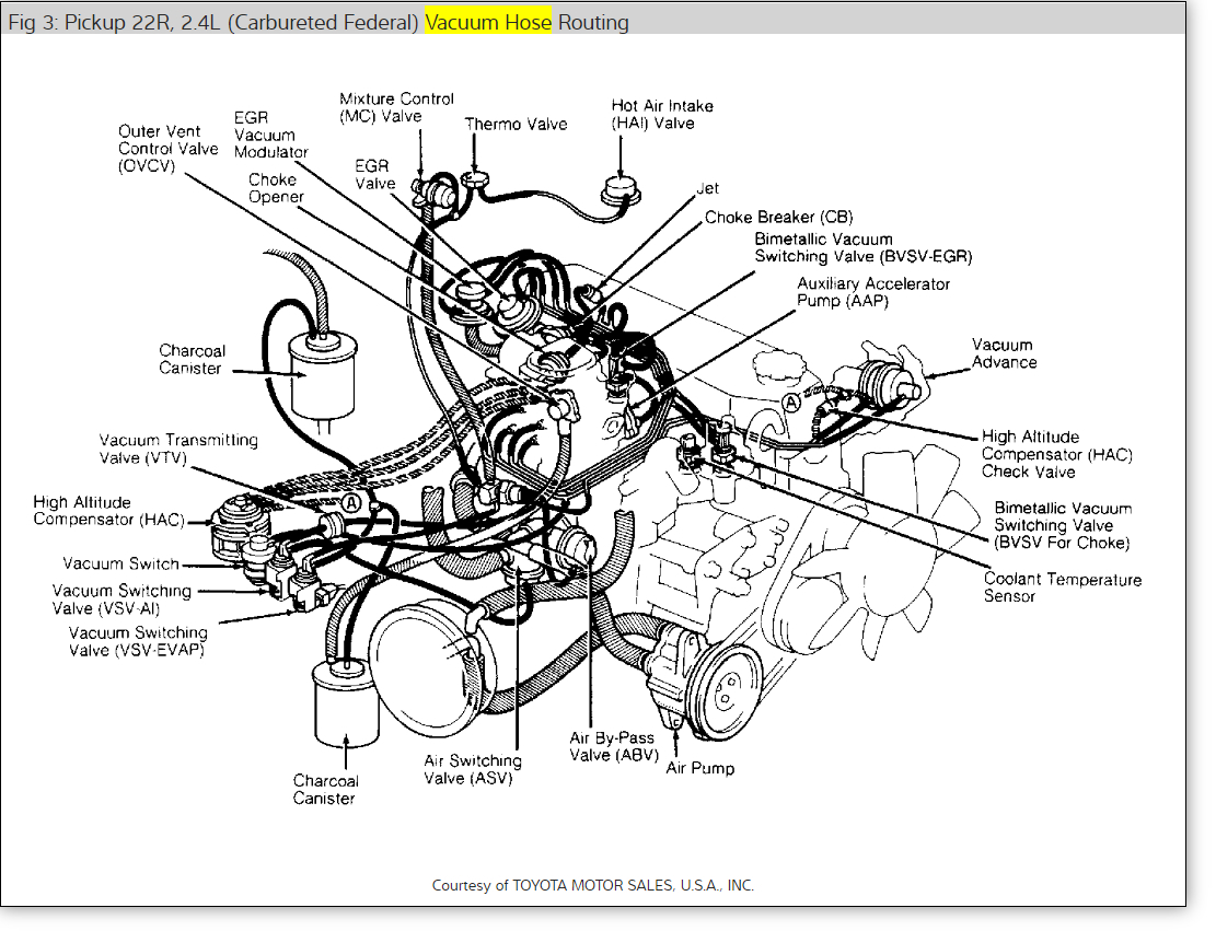 30 Toyota Pickup 22re Vacuum Diagram