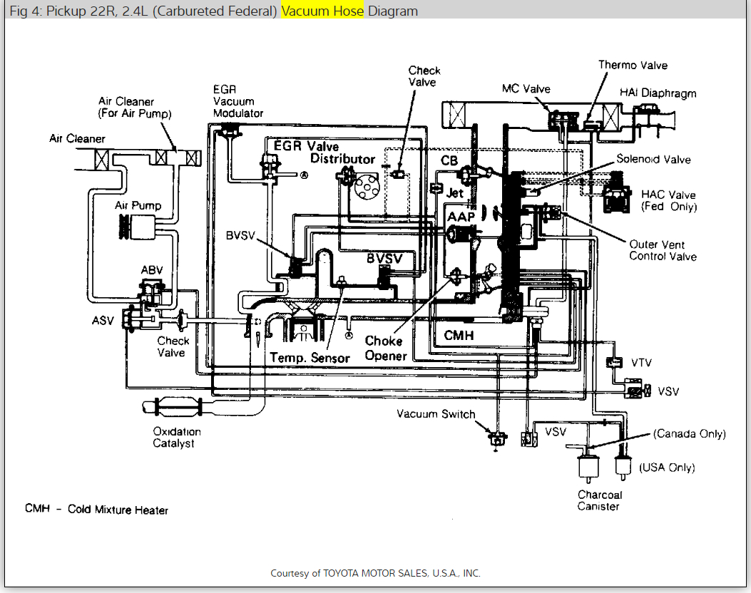 Where Are The Vacuum Hose Route Diagram