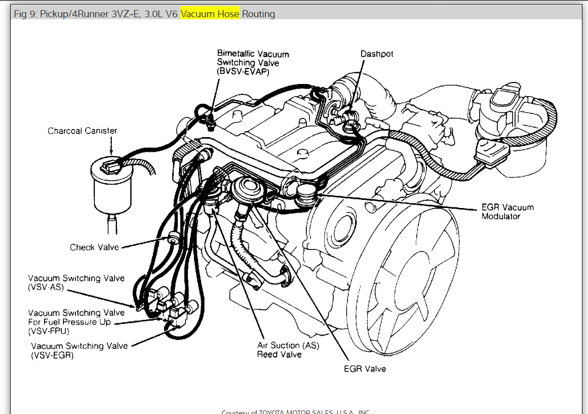 Toyota Pickup V6 Engine Parts Diagram