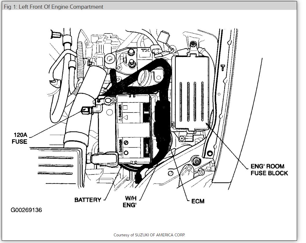Suzuki Verona Fuse Box