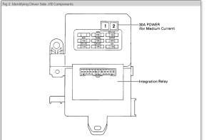 Fuse Box Diagram: Which Fuse Controls the Cigarette Lighter?