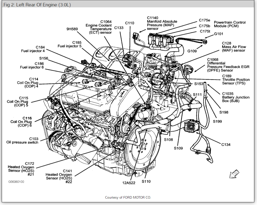 Ford 3 0 Liter Motor Diagram