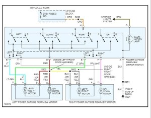 2006 Gmc Sierra Door Diagram | WIRING DIAGRAM