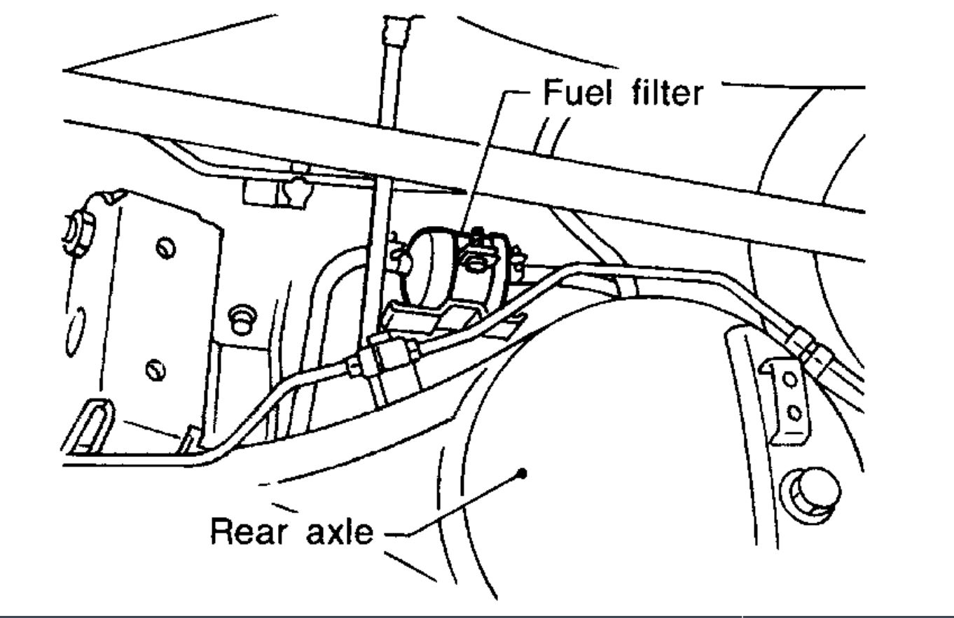 Nissan Pathfinder Fuel Filter Replacement Where Is