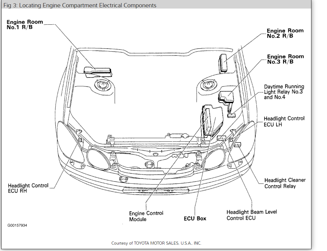 95 Lexu Gs300 Fuse Box Diagram