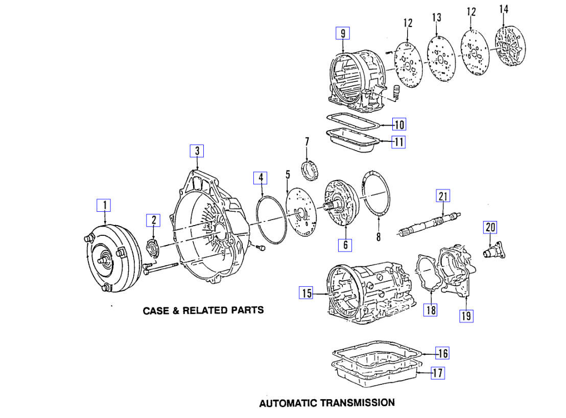 Transmission Swap What Is Involved In Changing The Tail