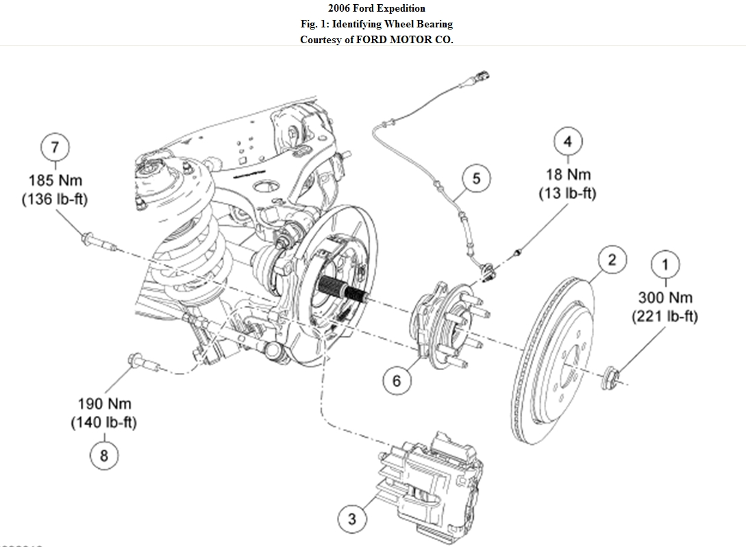 Kia Sportage Rear Suspension