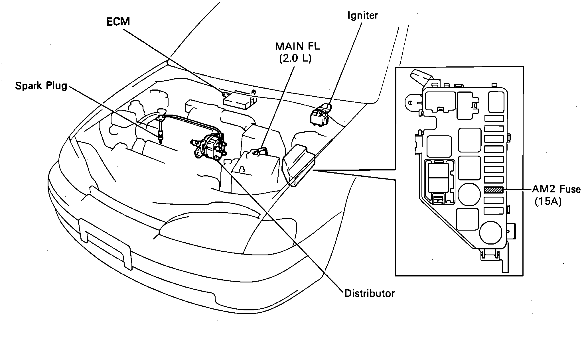 Location Of The Camshaft Position Sensor Trying To