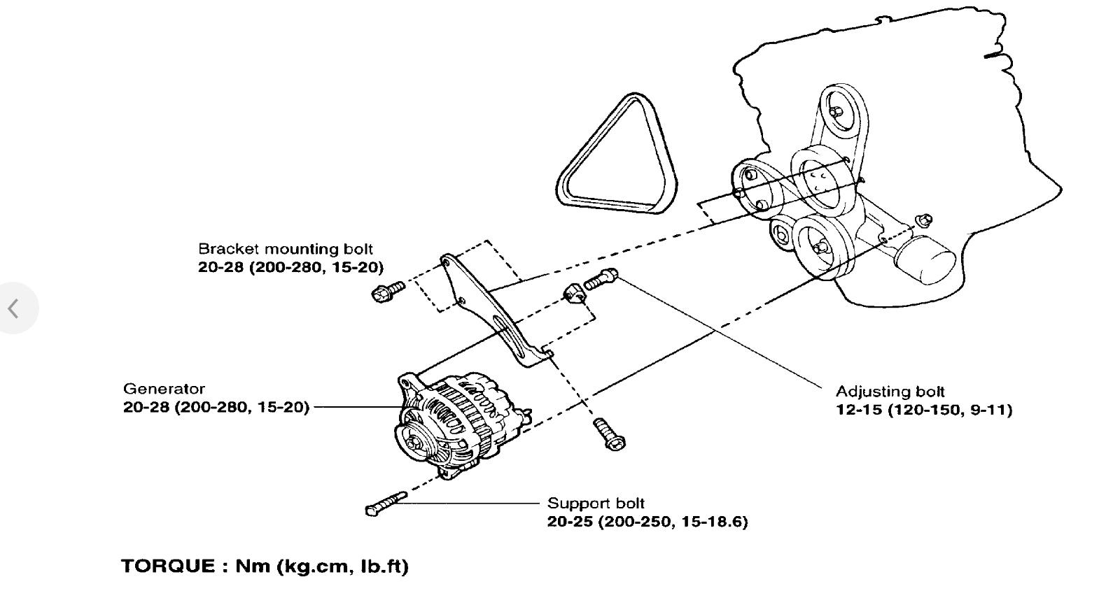 Replacing Alternator I Have A Hyundai Elantra Gls 1