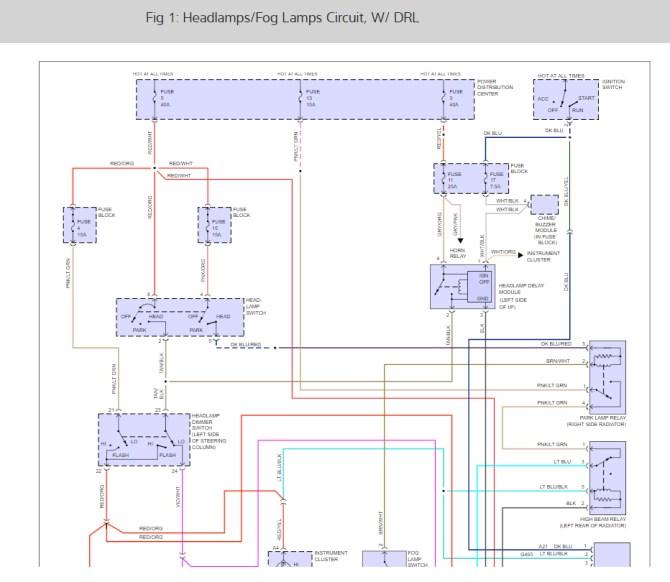 2001 jeep cherokee headlight wiring  wiring diagram solid