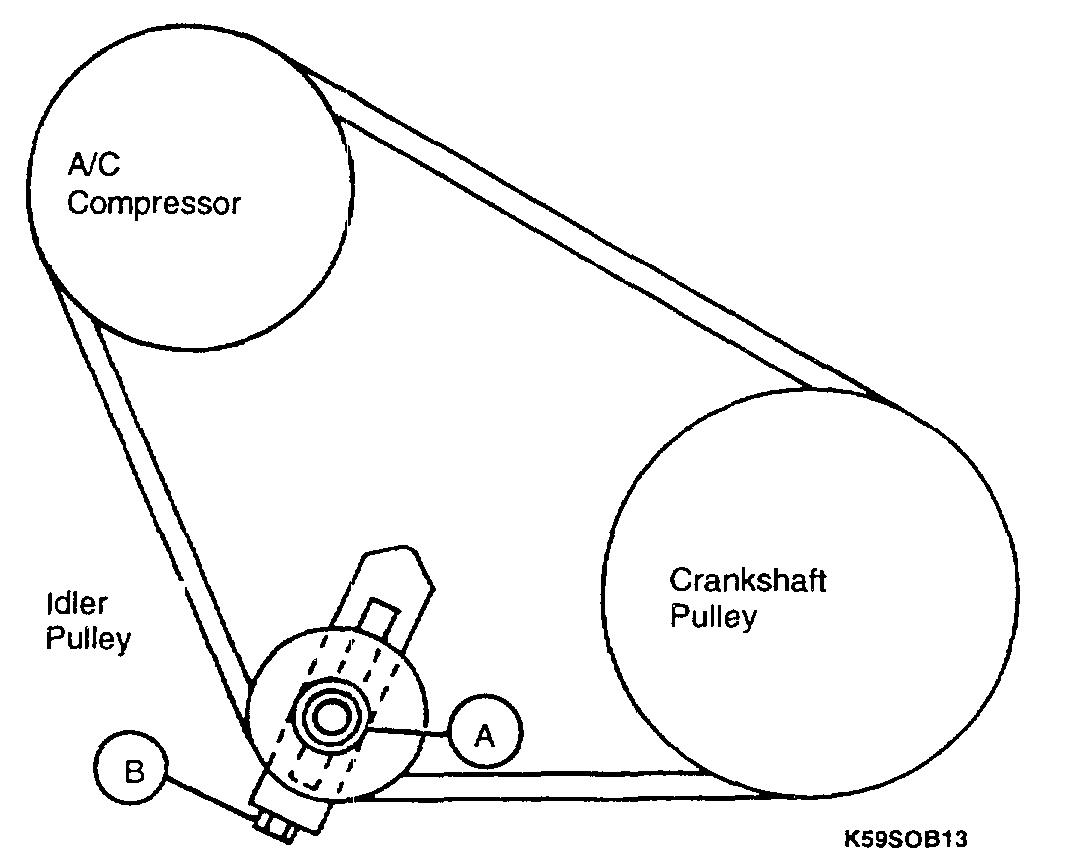 Timing Belt Replacement And Crankshaft Oil Seal