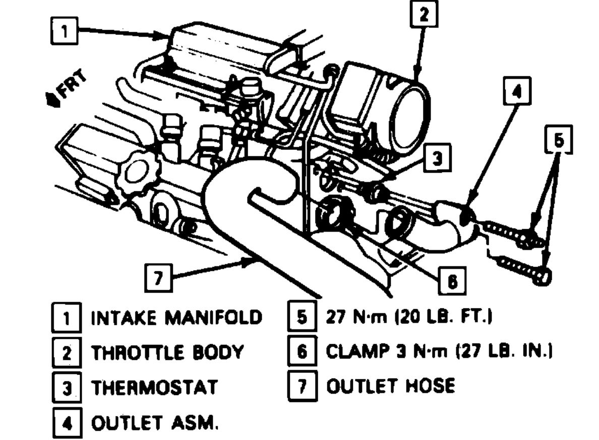 Thermostat Location Of Thermostat