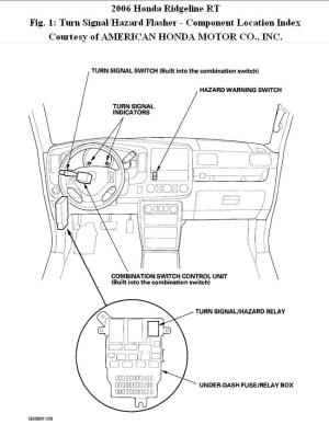 '06 Honda Ridgeline Turn Signals: on My 2006 Honda Ridgeline, the