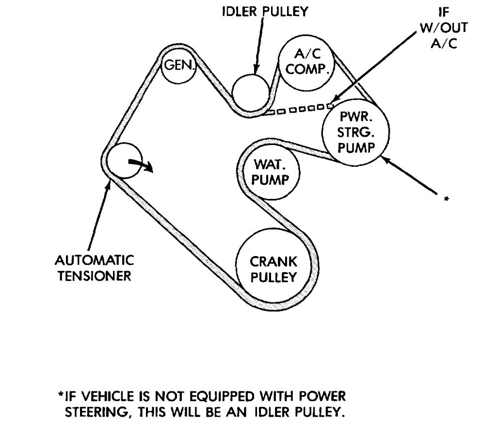 Diagram Msd 6a Wiring Diagram Dodge 5 2l Magnum Full