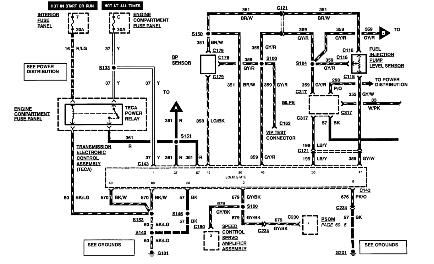 Transmission Wiring Diagram I Have A 92 F 250 7 3lsel