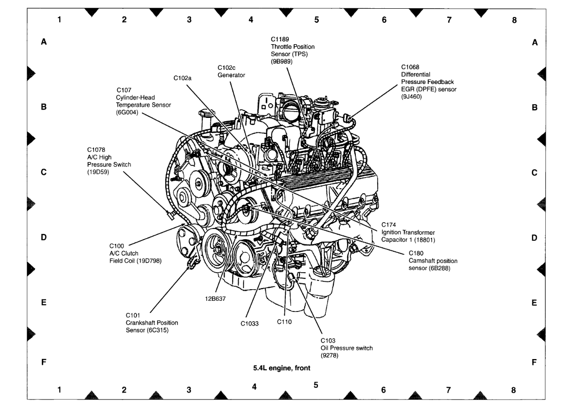 Ford F 150 Ecoboost Cylinder Diagram