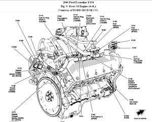 Lack of Acceleration: My Ford E150 Engine Was Washed and Engine