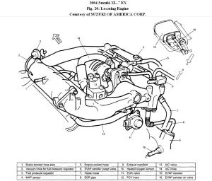 Suv Problem: What Is P0499 in My Suzuki Xl7 and Where Is It