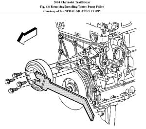 2004 Saab 9 3 Water Pump Replacement  Wiring Diagram And
