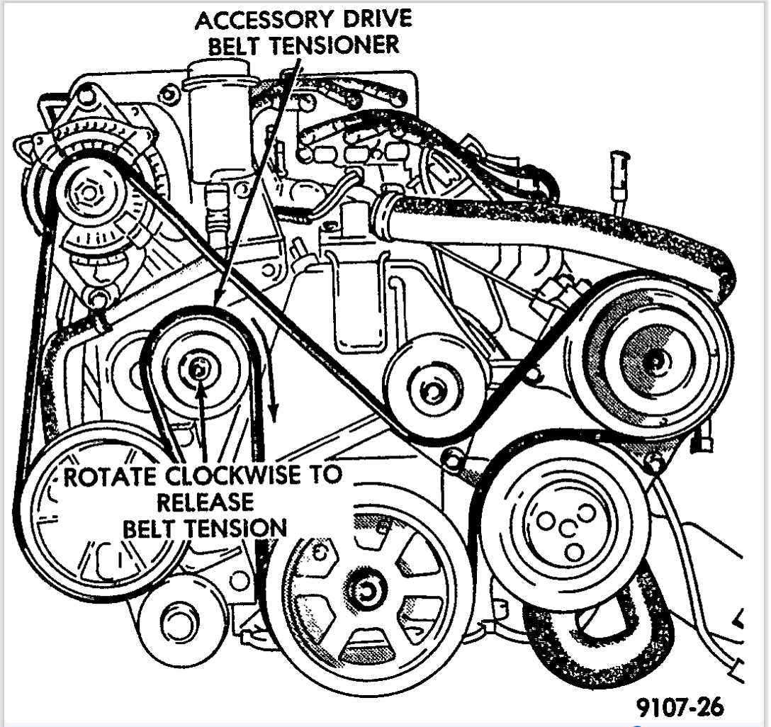 Step By Step Serpentine Belt Installation Instructions Needed