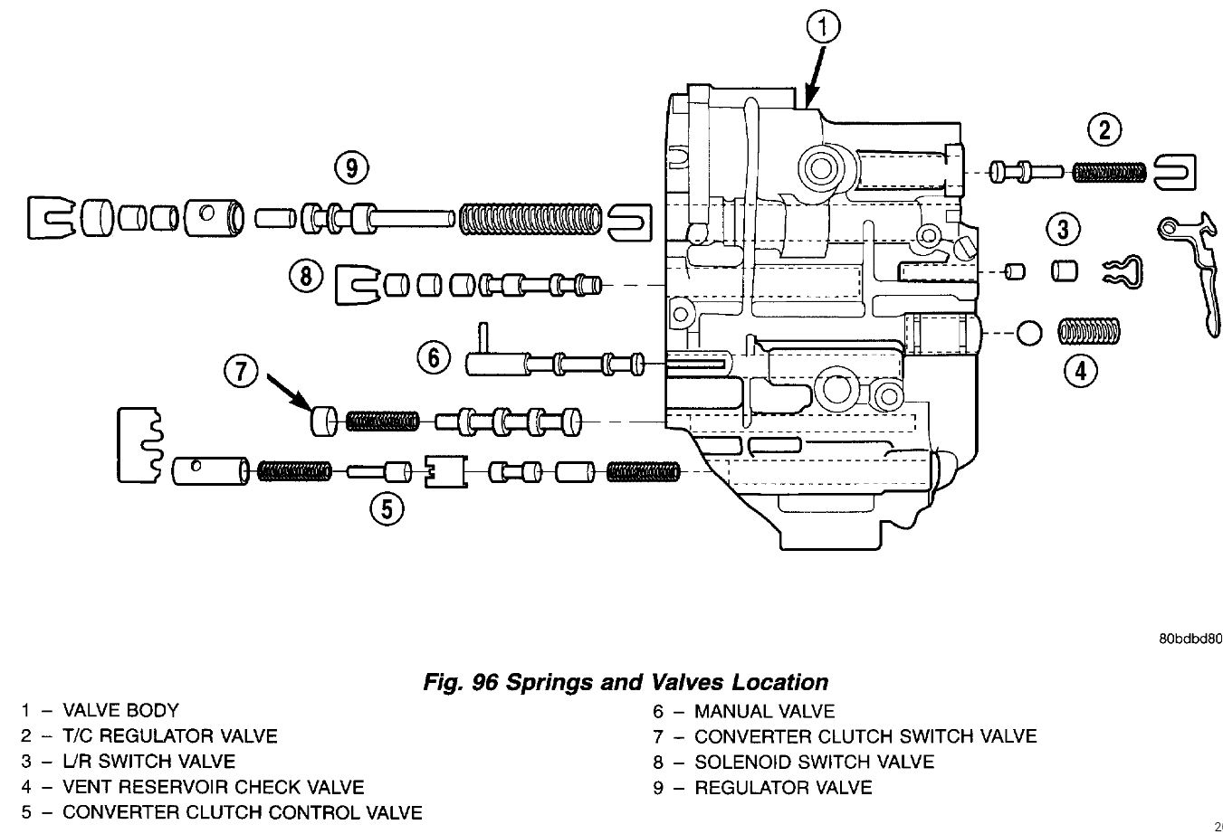Need Diagram Of Valve Body Replaced Neutral Safety Switch