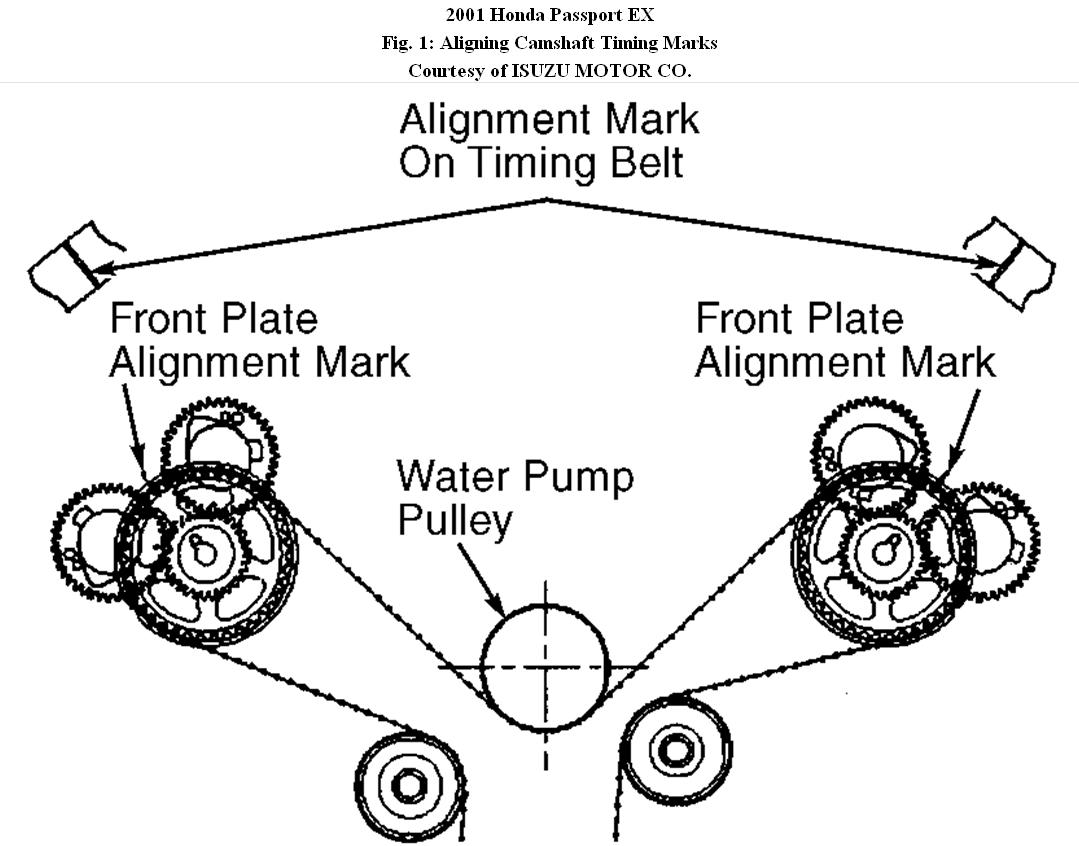 Timing Belt I Need Timing Mark Diagrams For Honda