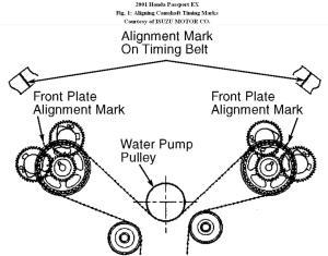 Volvo Penta Timing Marks Diagram  ImageResizerToolCom