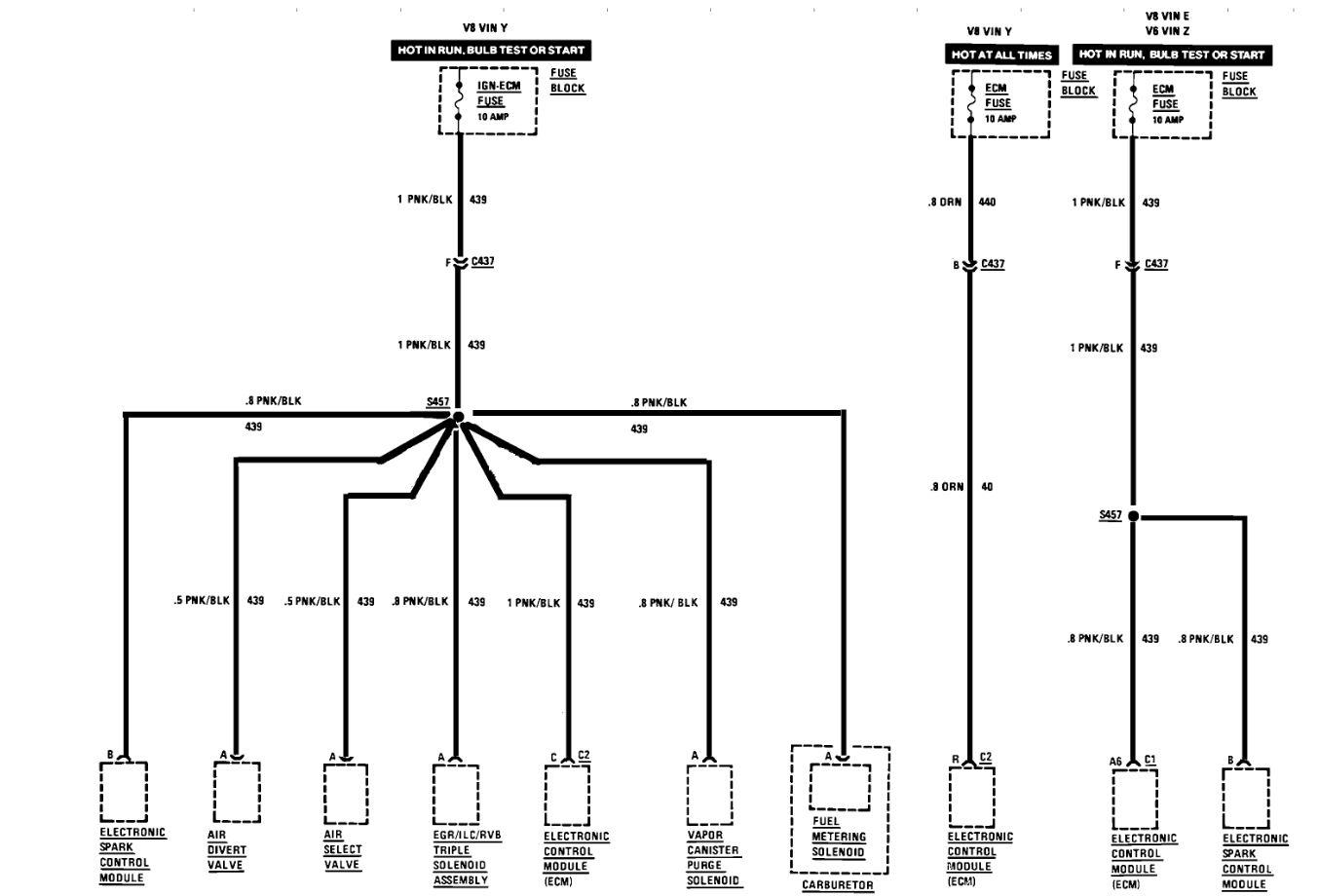 Digital Dash Wiring Diagram And Or Pinout Diagram