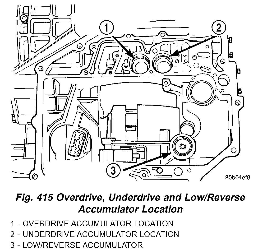 Transmission Valve Body Removal Issue I Have Followed